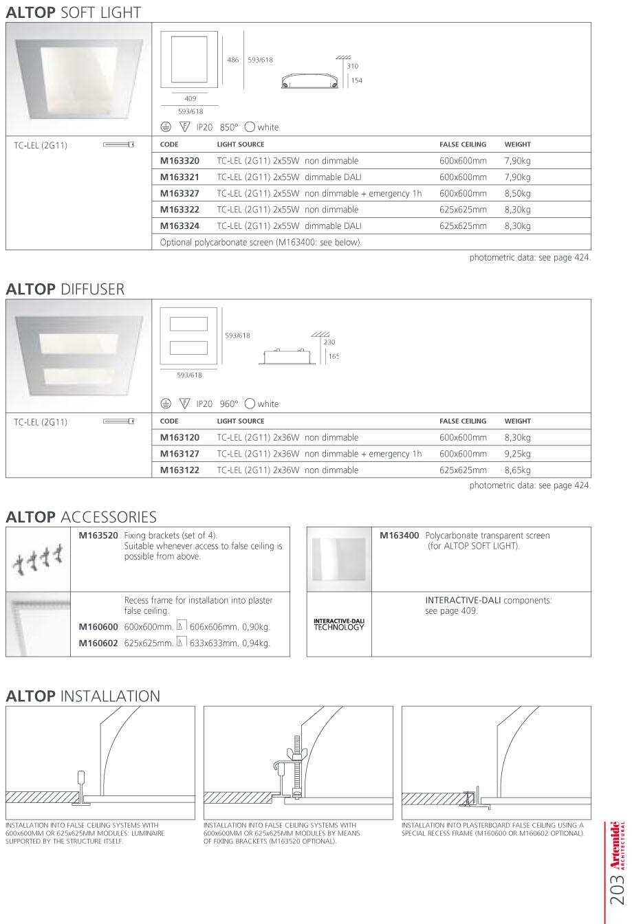 Altop Accesorio pantalla de policarbonato Transparente para modelo luz suave