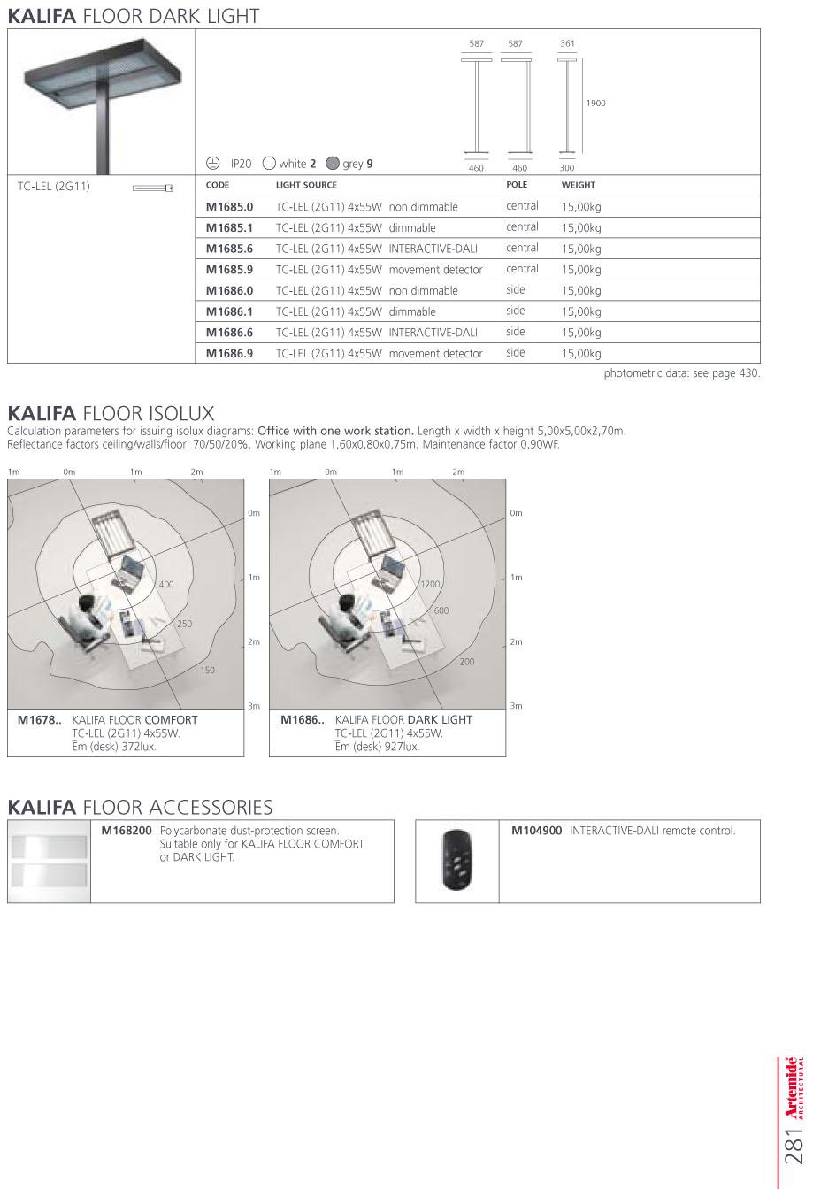 Kalifa Accesorio pantalla de policarbonato para versiones comfort & darklight de pie