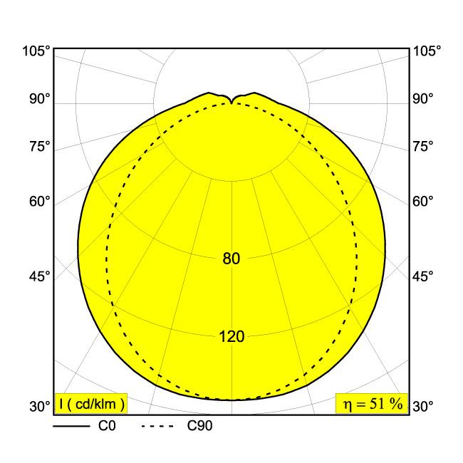 MICROLINE 30 + P1124 W
