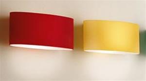 Vittoria P2 Wall Lamp 1x150W R7s ámbar Satin