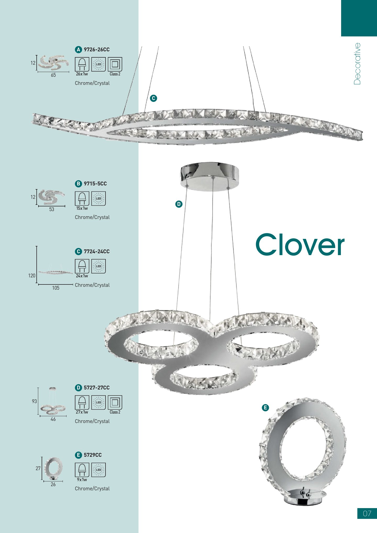 Clover 5727 27CC Cromo
