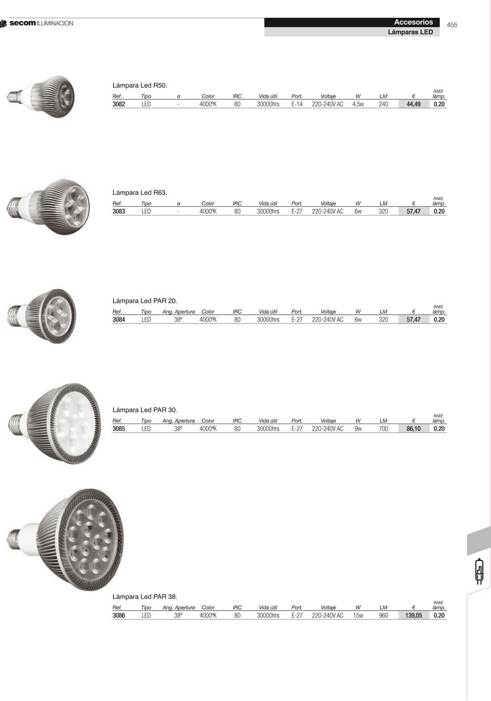 Bombilla LED E14 R50 4,5w 4000K 220V 240Lm