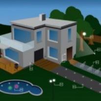 Faro, Como iluminar las diferentes zonas de tu jardín