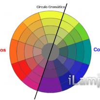 ¿Cómo influye la temperatura cromática de una bombilla en el día a día?