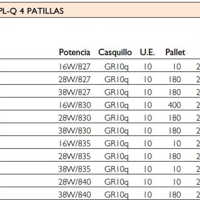 PHILIPS PL-Q 16W//835//4P