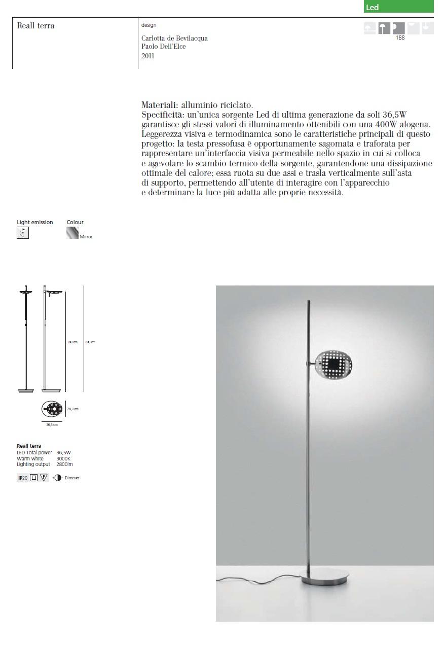 Artemide Reall L Mpara De Pie Led 40w 3000k Con 1979010a  ~ Lamparas De Pie Led Con Regulador