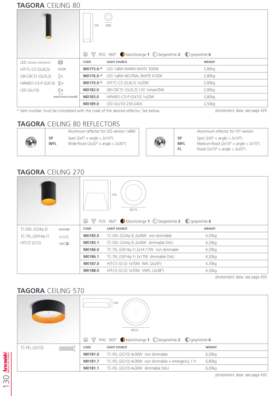 artemide architectural tagora 570 to f 4x36w regulable dali m018111 l mparas de dise o. Black Bedroom Furniture Sets. Home Design Ideas