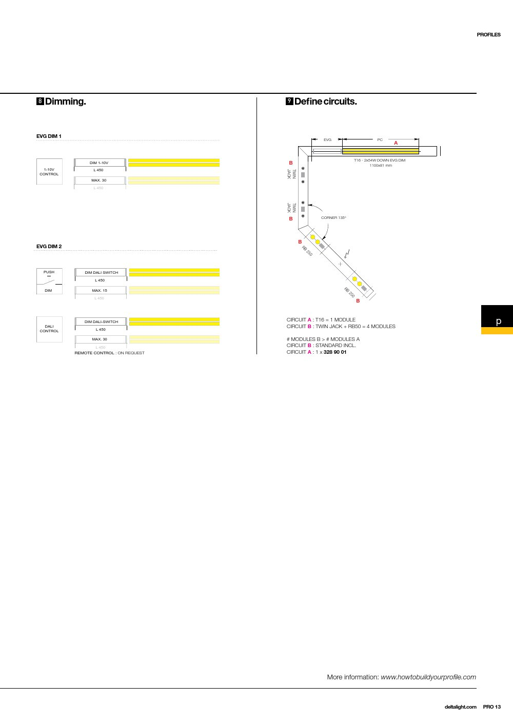 Cabling extra circuit module Delta Light Foto