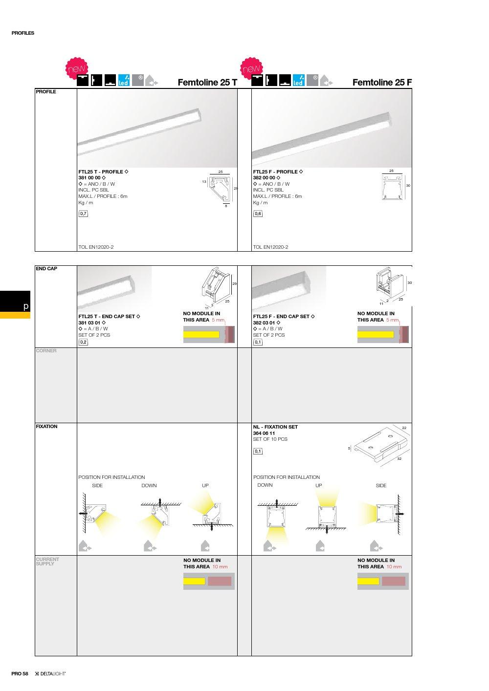 Femtoline FTL25 F Perfil LED End Cap Set A Delta Light Foto