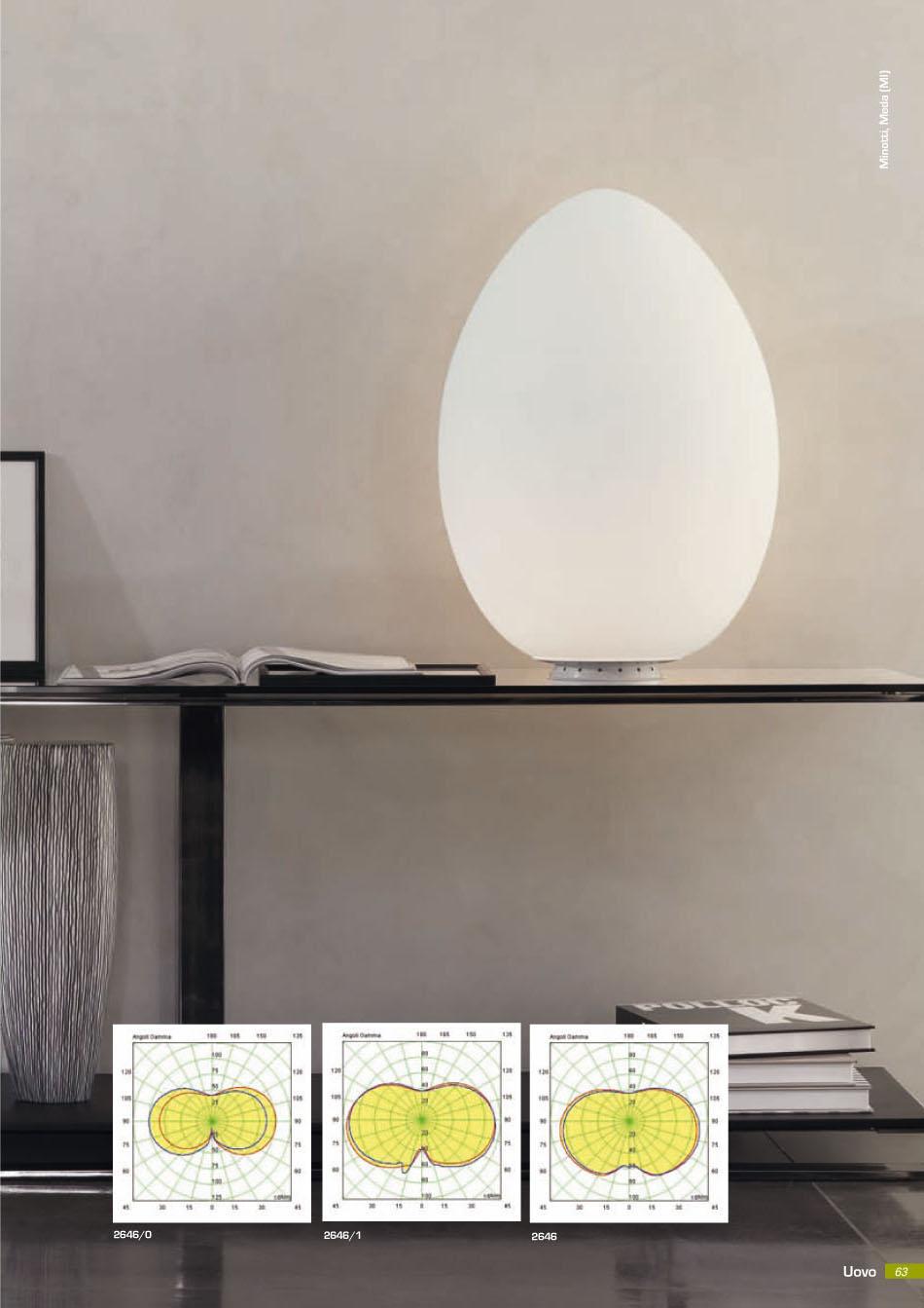Fontana arte uovo lampada da tavolo bianca 43x62cm 2646 for Lampada uovo fontana arte