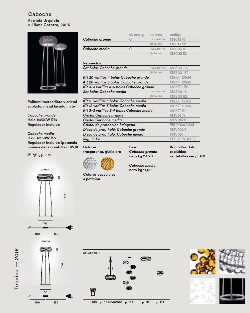 foscarini caboche zubeh rteil medium ersatzteile 138v01r1 i l mparas de dise o. Black Bedroom Furniture Sets. Home Design Ideas