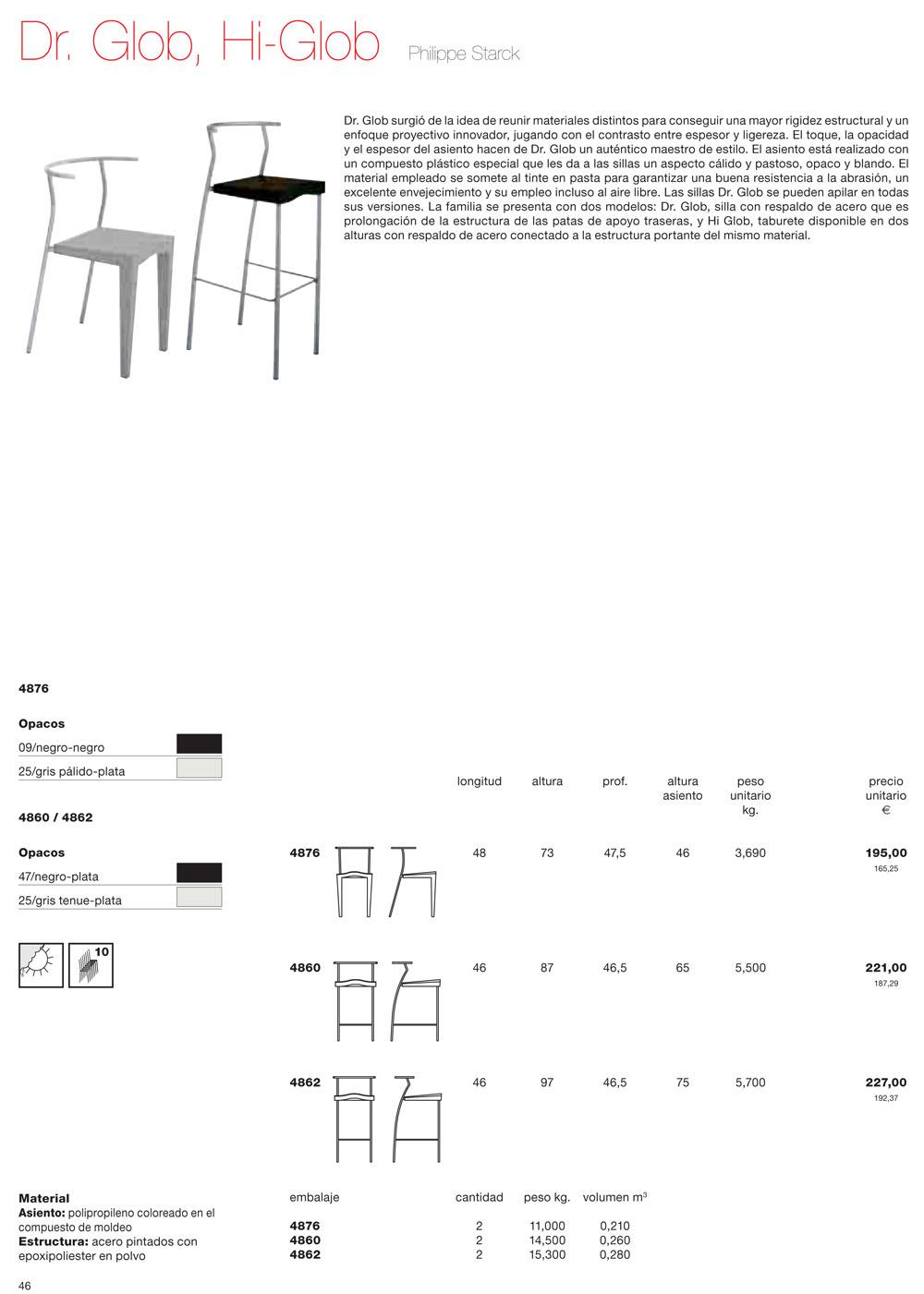 Kartell DR Glob sedia (2 unità di imballaggio) 4876